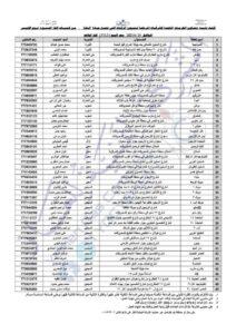 عاجل : أسماء المحطات المسؤولة عن التعبئة للسيارات في العاصمة صنعاء يوم غد الخميس